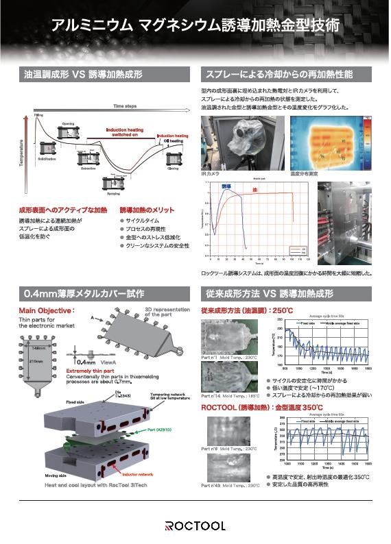 アルミニウム マグネシウム誘導加熱金型技術