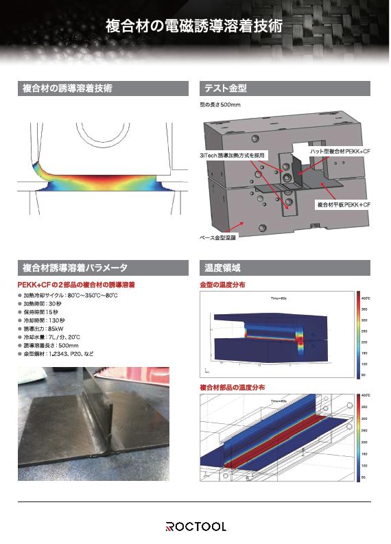 複合材の電磁誘導溶着技術
